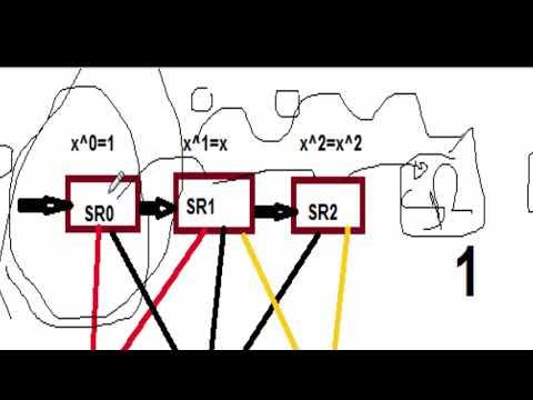 convolutional encoder &decoder