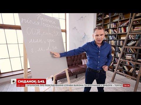 Як ставити крапку після скорочень – Олександр Авраменко