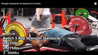 Re: TheSwolefessor - Strength Standards For Natural Arm Growth