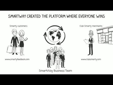 SmartWay Concept