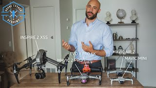 Ultimate Drone Buying Guide for Total Beginners 2020