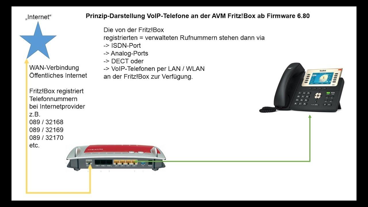 Voip Telefone An Der Avm Fritz Box Anmelden Ab Firmware 6 80 Youtube