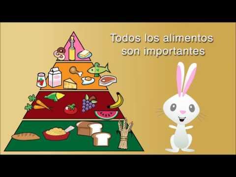 piramide de alimentos para niños de 2 a 6 años