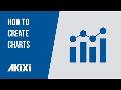 How to Create Charts in Akixi
