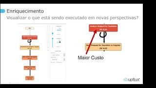 BPM Webinar: Process Mining