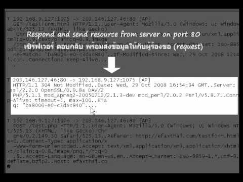 Lesson 5 HTTP vs. HTTPS ไทย + Eng Lang (ทำไม eFaxThai ใช้ HTTPS)