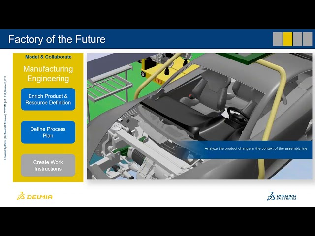 Webinar: Driving Assembly and Supply Operations into the Future   DELMIA