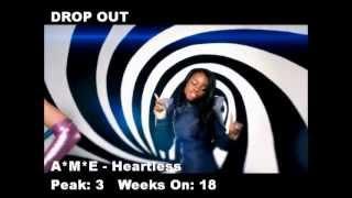 top 40 music countdown 09132013