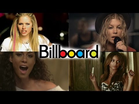 Number #1 hits of 2007 (Billboard Hot 100)