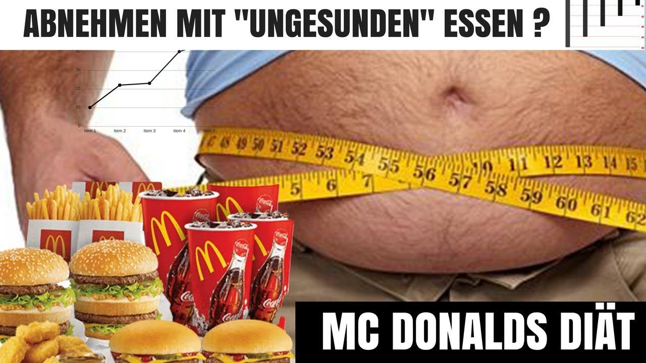 mit ungesunder ernährung abnehmen