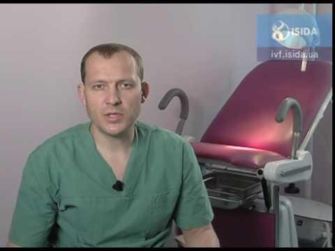 Эндометриоз симптомы и успешное лечение без антибиотиков