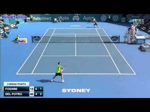 Juan Martin Del Potro vs Fabio Fognini Highlights Sydney 2015 R2