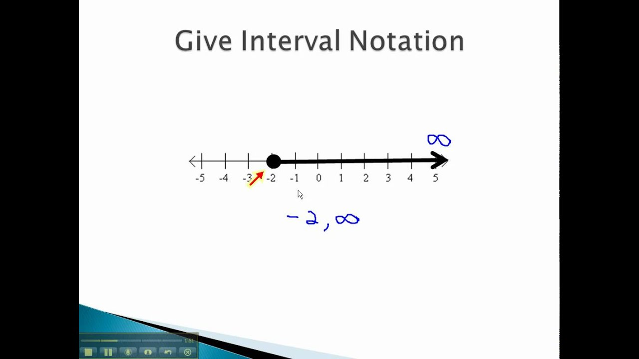 How to find the interval of convergence in one easy lesson