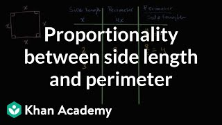 Proportionality Between Side Length And Perimeter | 7th Grade | Khan Academy