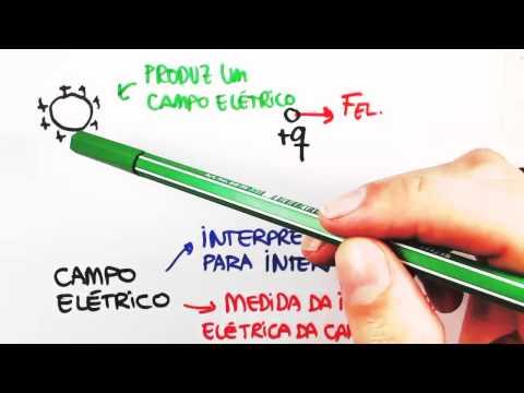 A influencia dos fatores econГґmicos na Recursos Humanos das empresas Brasileiras.