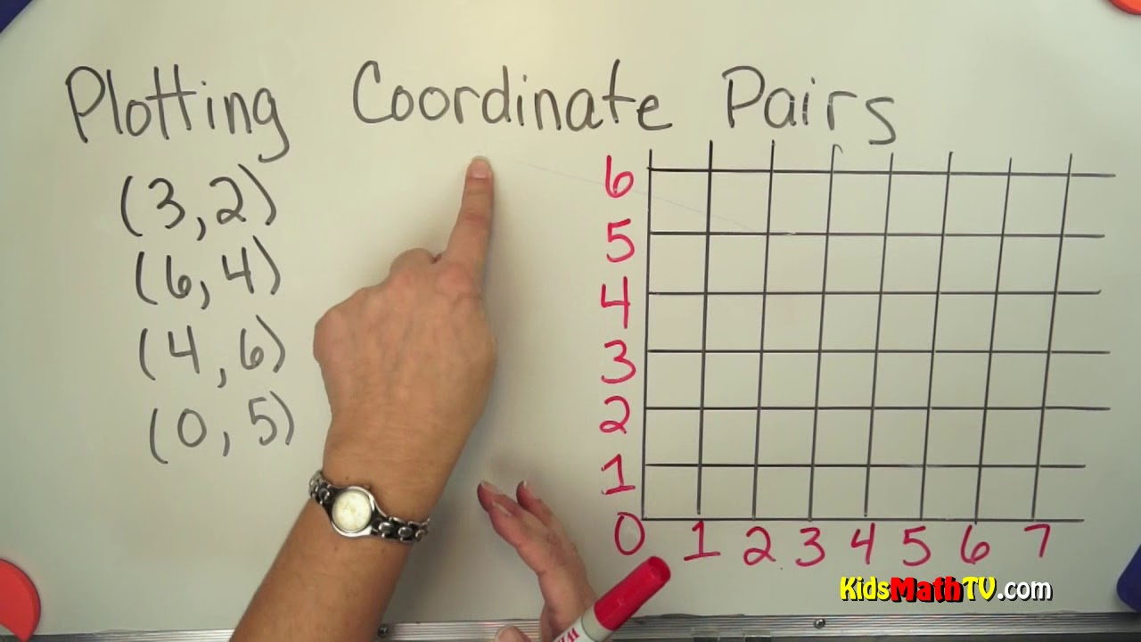 Plotting coordinate pairs on a graph math tutorial [ 720 x 1280 Pixel ]