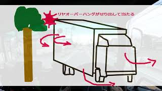 【車窓】栃木県の南西をトラックで走る 変哲のない話 <元 大型トラック運転手の独り言>A truck driver running on the Japanese road