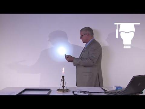 Lighting terminology