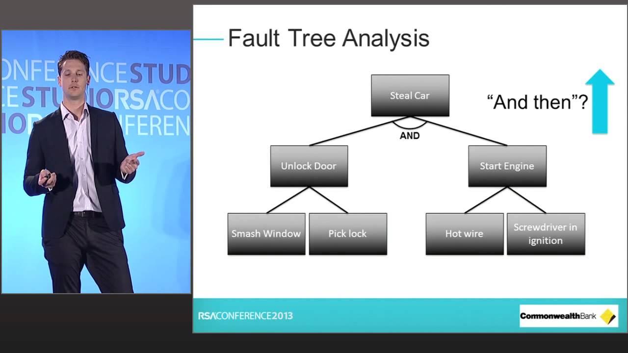 Extreme Cyber Scenario Planning Fault Tree Analysis Ian Green