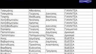 Μακεδονομάχοι Πέλλας