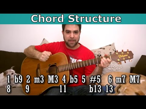Finally Understanding Basic Chord Structure - Guitar Lesson Tutorial