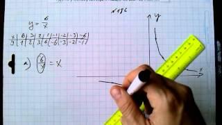 №186 алгебра 8 класс Макарычев