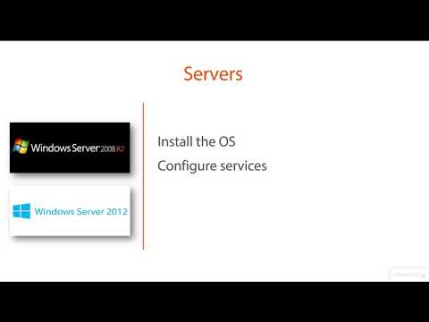 Ethical Hacking 12Configuring Your Windows Server VMs  Introduction