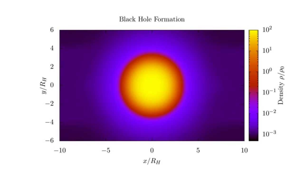 black holes formation - photo #16