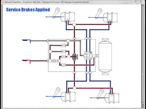 hqdefault haldex full function abs valve ffabs youtube wabco trailer abs wiring diagram at honlapkeszites.co