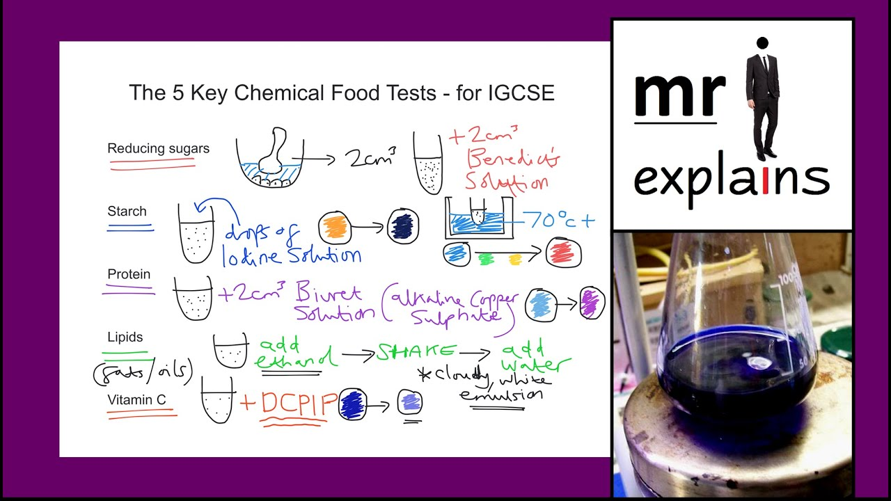 Biology Concept. Vitamin C Content in Various Fruit Juice Essay