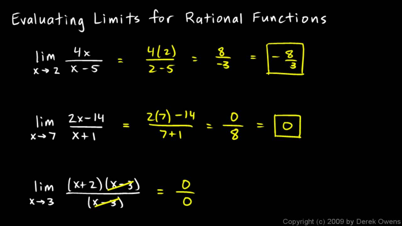 limits in calculus