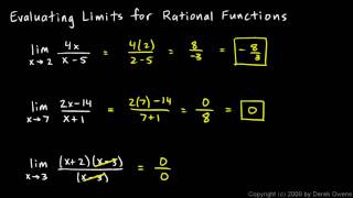 Calculus 2.5d - Liṁits for Rational Functions