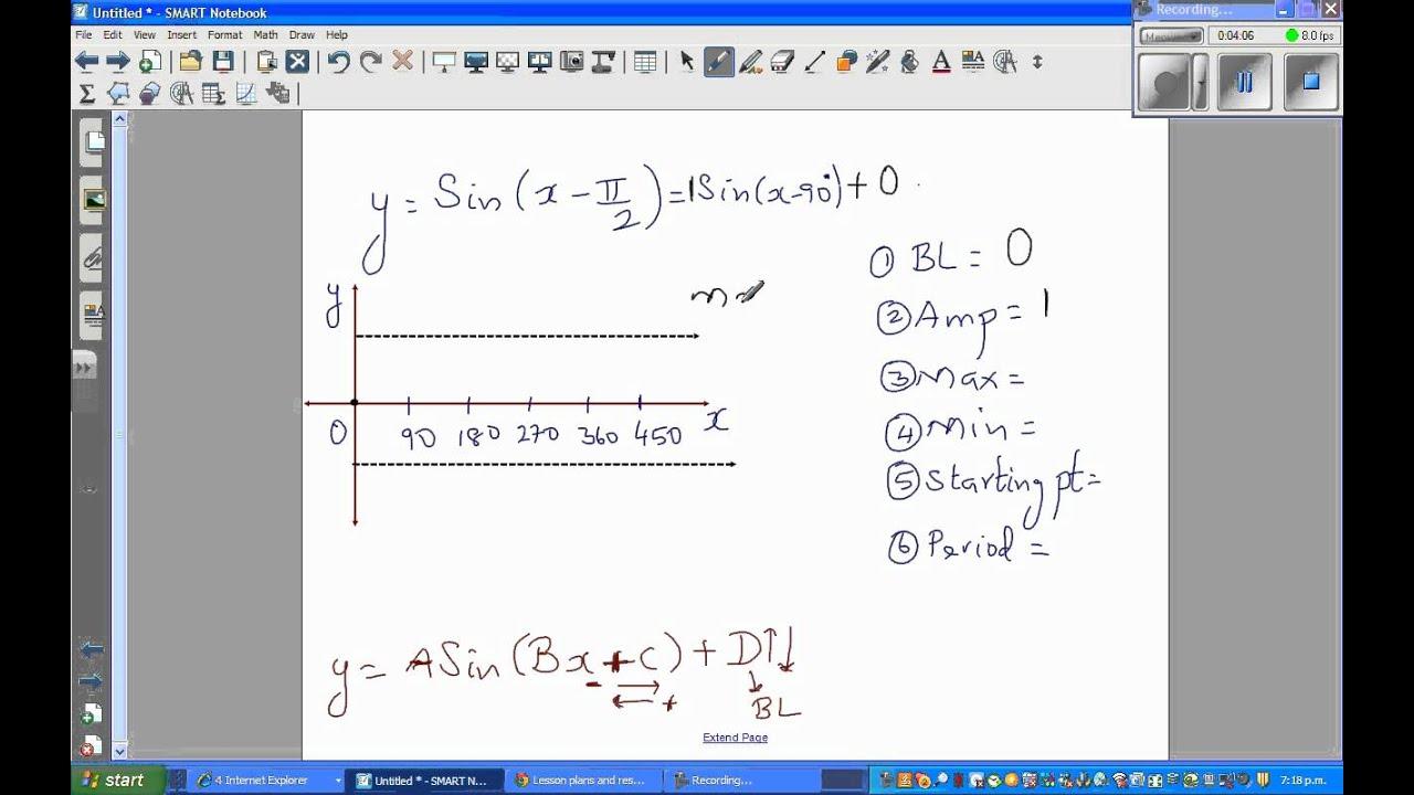 Grahing y = Sin (x-pi/2) - YouTube