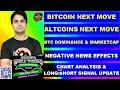 LIVE - 3.4 Million Dollar Bet On Bitcoin LIVE LONG ...