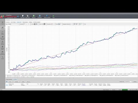 Creating Multi-Currency Algotrading Forex Strategy on 9 Instruments