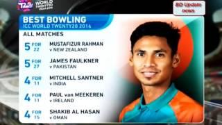 মুস্তাফিযুর রহমান এর Bowling Action -(Bangla News Today)