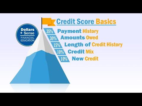 Download Credit Score Basics   Dollars and $ense