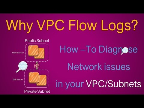 VPC Flow Logs | What is Flow Logs? | How to investigate or troubleshoot  network issues in my VPC?