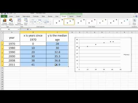 Linear Regression In Excel 2010 And Paste Into Word 2010
