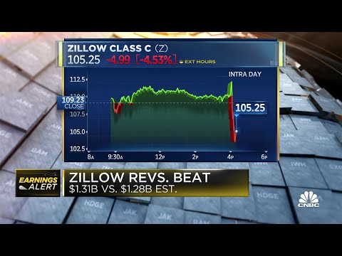 Strong earnings, revenue and guidance from Zillow