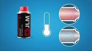 JLM clean DPF (diesel particulate filter) 3-step approach (EN)