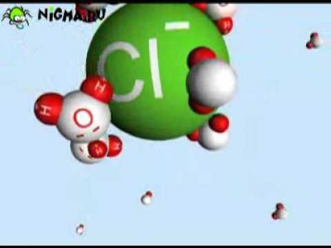 Взаимодействие NaOH и HCl. Сервис Нигма Химия