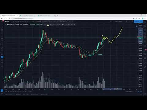 Crypto Market Update and Chart Reviews – July 12
