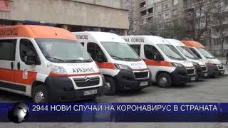 2944 нови случаи на коронавирус в страната