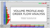 TradingView - How to use and Apply Volume Profile - YouTube