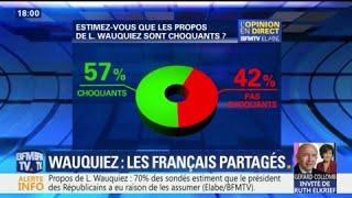 Propos de Laurent Wauquiez : 57% des Français les jugent choquants