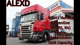 "[""euro truck simulator 2"", ""ets2"", ""ets"", ""ets2 mods"", ""ets2 mod"", ""mod"", ""mods"", ""best mods"", ""best mod"", ""best mods december"", ""alexd"", ""ALEXD"", ""scania"", ""volvo""]"