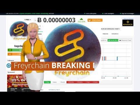 Freyrchain $FREC Soared 200% In the Last 24 Hours 3