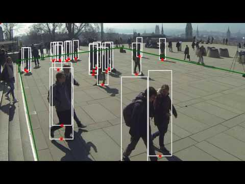 Tracking Multiple People in a Multi-Camera Environment – CVLAB