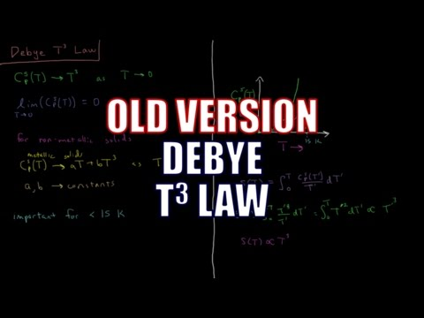 Chemical Thermodynamics 5.5 - Debye T3 Law (Old Version)